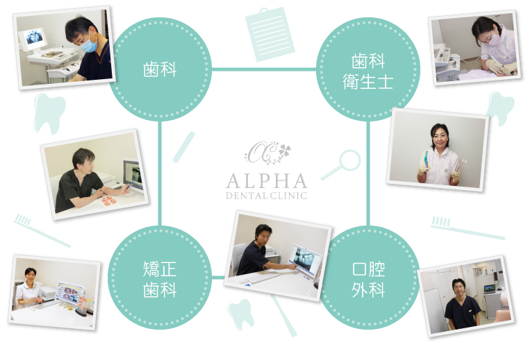 アルファ歯科医院のコンセプト